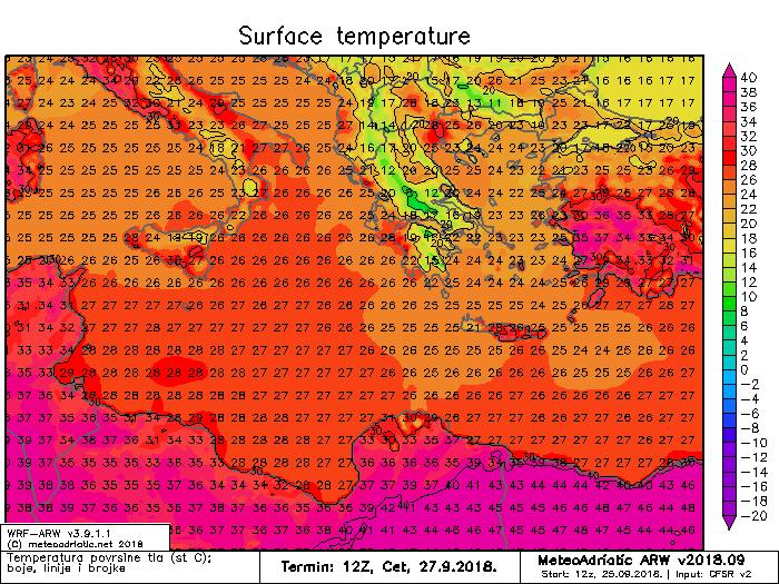 Temperatura površine mora pred nastanak Zorbasa