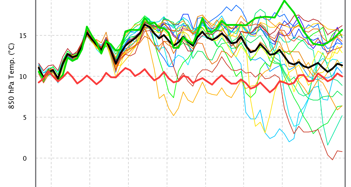 Toplo i uglavnom stabilno barem do polovice rujna