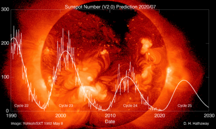 Što nam donosi 25. solarni ciklus?