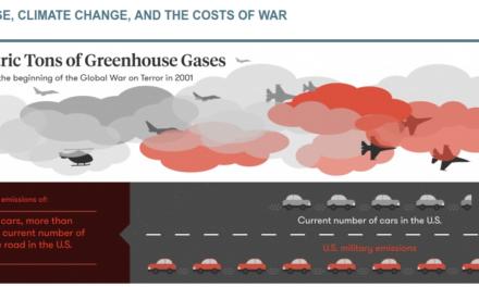 Najveći svjetski zagađivači i pokretači klimatskih promjena: Američka vojska ili potrošači mesa?