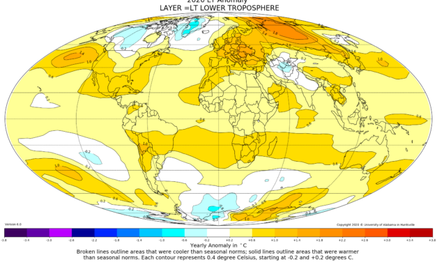 Globalna anomalija temperature (UAH, LT) za prosinac 2020: +0,27°C