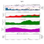 Rekordni snijeg na Visu, praktično cijela regija u minusu, slijedi zatopljenje