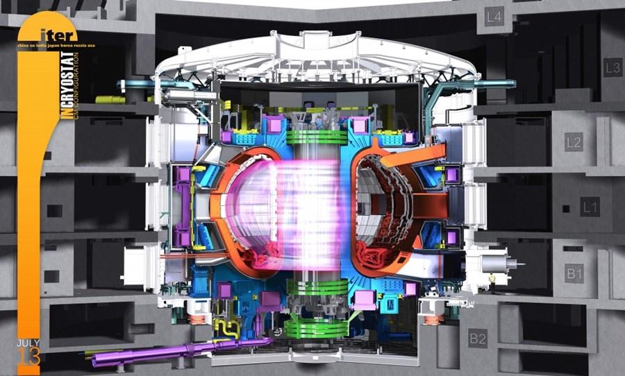 Zašto hitno trebamo nuklearnu fuziju?