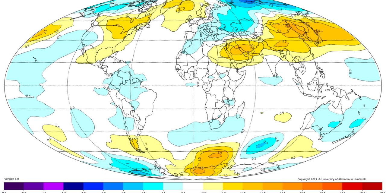 Globalna anomalija temperature (UAH, LT) za ožujak 2021: -0,01°C