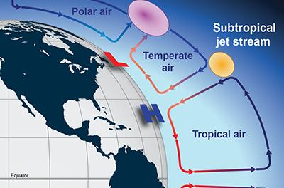 Zašto se učestalost razornih tornada smanjuje?
