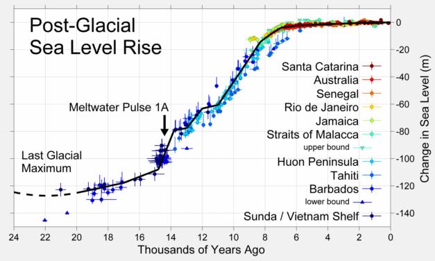 Porast razine mora do kraja 21. stoljeća – trebamo li početi paničariti?