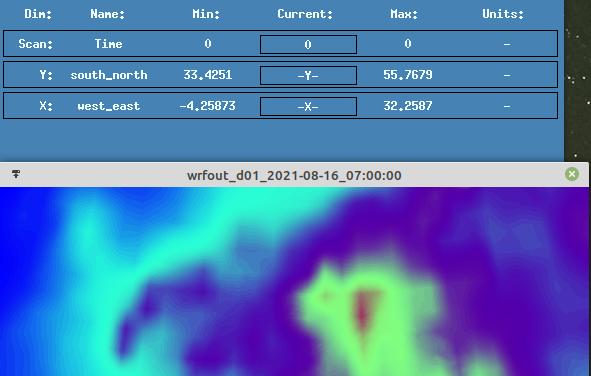 Ažuriranje MeteoAdriatic ARW na WRF jezgru v4.3 i nova poboljšanja